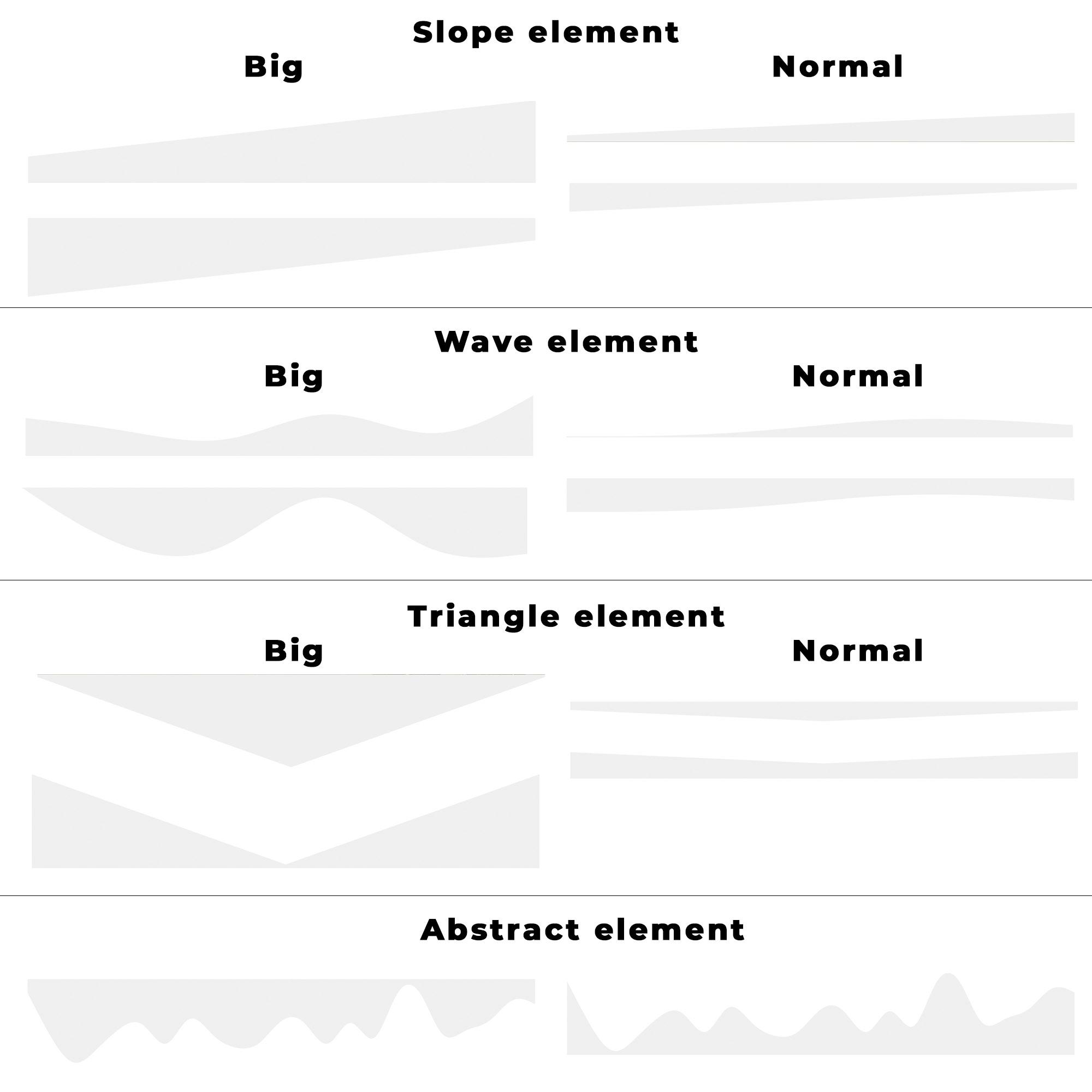 Shopware 6 Custom CMS-Elemente für Erlebniswelten